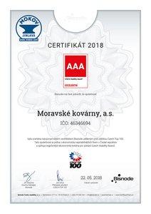Ocenění Czech Stability Award AAA (Excelentní)